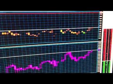 Сделка - Опционы Call со страйком на 73000 по паре доллар-рубль - декабрь 2015
