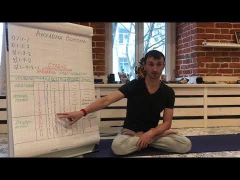 Пранаяма(анулома вилома) и таблица соотношений.
