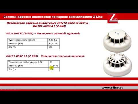 Урок №1 Общий обзор системы пожарной сигнализации Z-Line