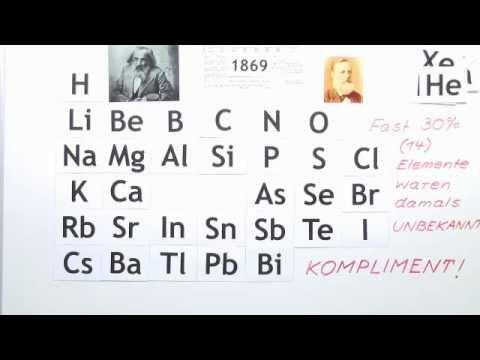 Das Periodensystem Der Elemente 2 Eigenschaften Und Wichtige Verbindungen Von Germanium Chemie