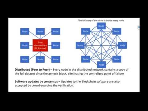 Blockchain Security and Demonstration