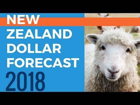 New Zealand Dollar (NZD) Forecast 2018