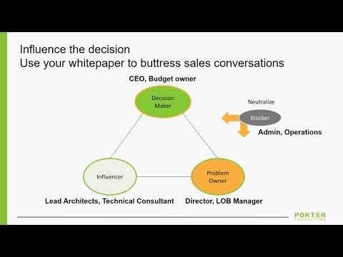 Webinar: White Papers Can Help You Win Deals