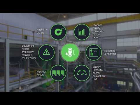 Digital Transformation - from Asset to Enterprise