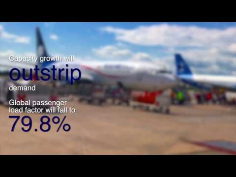 The Airline Industry Economic Performance