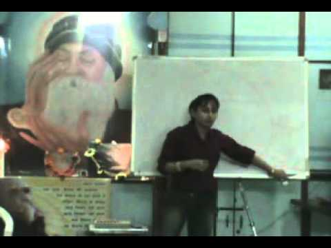 HYPNOSIS AND UNCONSCIOUS MIND BY AARSHIYA