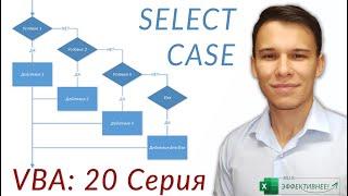 Конструкция Select Case - (Серия VBA 20)