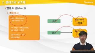 Swift 프로그래밍 12강 구조체와 Enum | T아카데미