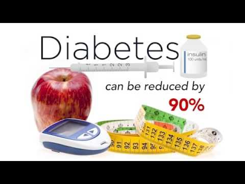 Diabetes Product New 2016  Discounts