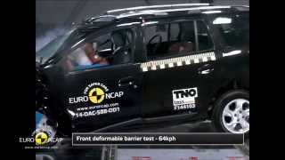 Dacia Logan Mcv | Euro Ncap 2014 | Crash Test | Краш-Тест