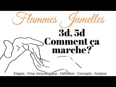 Parcours Flammes Jumelles: 3D, 5D? Comment ça S'articule? Ou Est Le Lien?