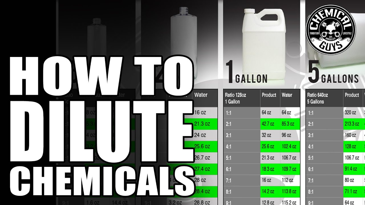 How To Dilute Chemicals Chemical Guys Car Detailing Youtube