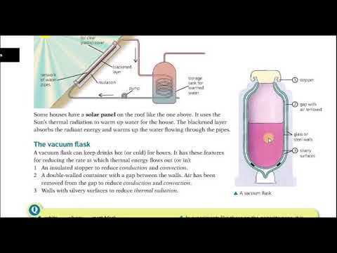 How the Thermos / Vacuum Flask works
