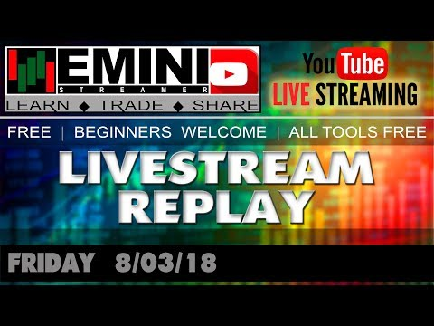 Live Day Trading Room [EMini S&P] – 100% FREE