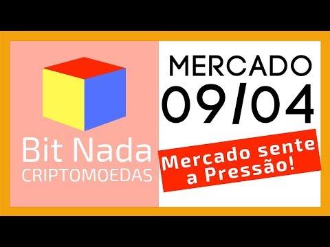 Mercado de Cripto! 09/04 Mercado sente a pressão! / BTC / LTC / Cartão com Cripto?