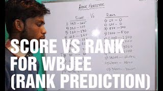 WBJEE,RANK VS SCORE (RANK PREDICTION) FOR WBJEE 2018