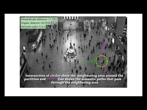 Understanding Crowd Collectivity: A Meta-Tracking Approach, SUNw, CVPR 2015