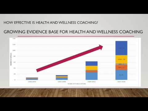 Power and Future of Behavior Change for Fitness Professionals