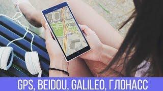 видео Чем отличаются ГЛОНАСС и GPS?