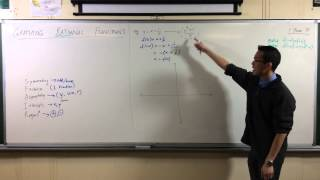 How to Graph x+1/x (1 of 3: Identifying Initial Features)