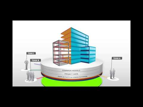 Introducing A360 Collaboration for Revit