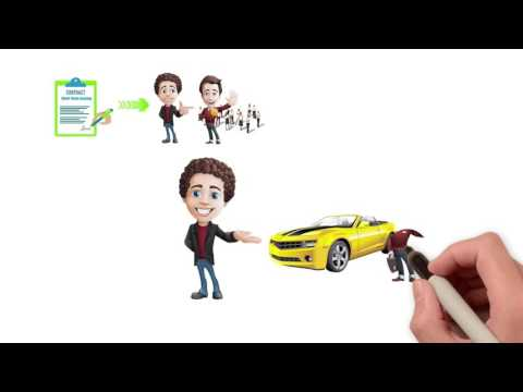 Short Term Car Leases Video