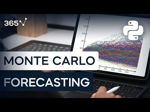 Monte Carlo: Forecasting Stock Prices Part I