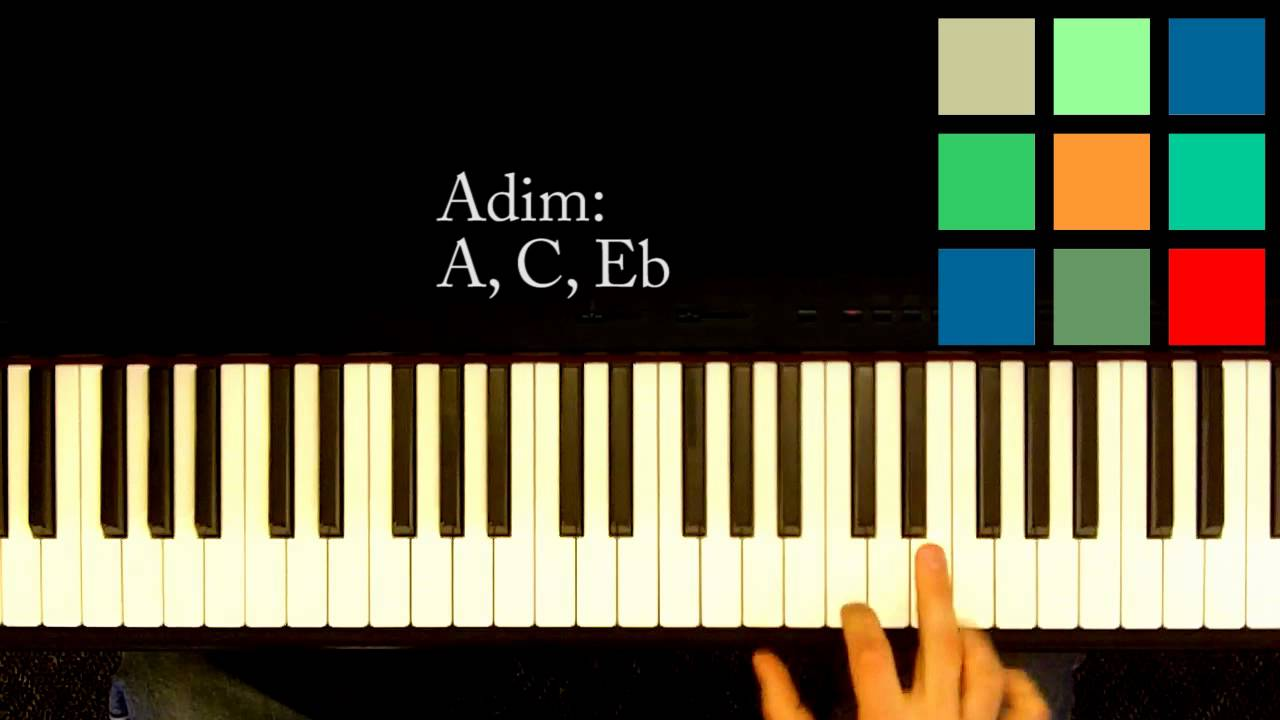 how to play a sus chord on piano