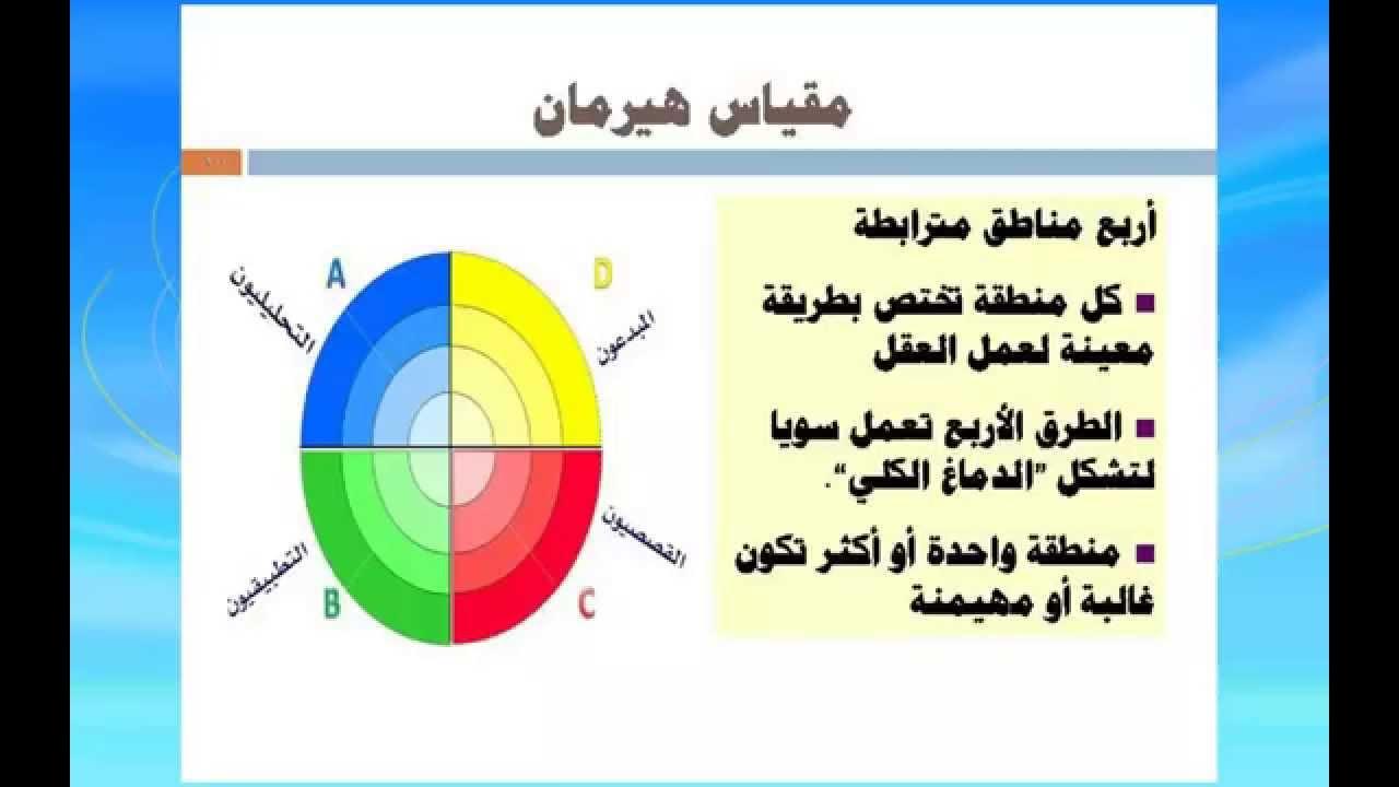 بوصلة الشخصية pdf