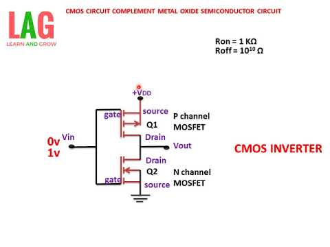 CMOS( Complement Metal Oxide Semiconductor) Circuit(हिन्दी