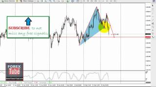 System and free FOREX signals: BUY for NZD/USD [20-02-2013]