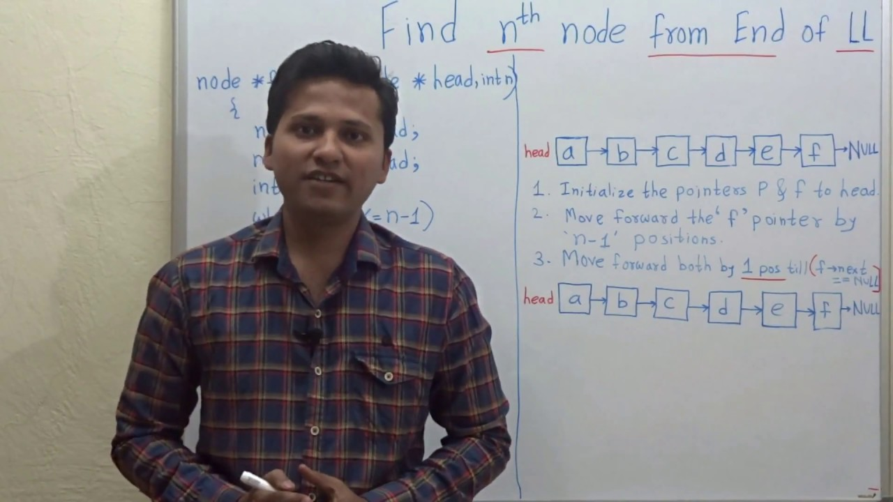 Find 'n' th node from end of Linked List (CODE) [updated]