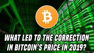 What's Caused The Sell-Off In Bitcoin's Price? | China, Low Buy-Side Liquidity, etc.