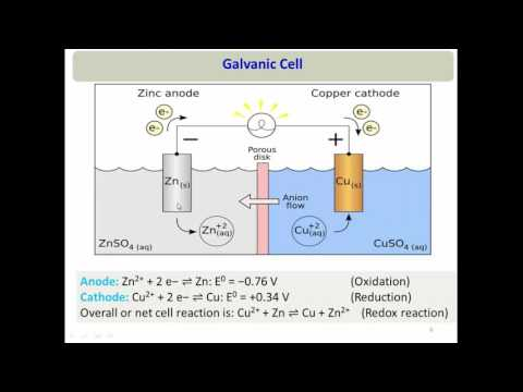 Part 1- Corrosion in refineries, Electrochemical & dry corrosion mechanism