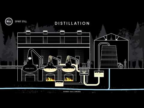 4 DISTILLATION distillery animation