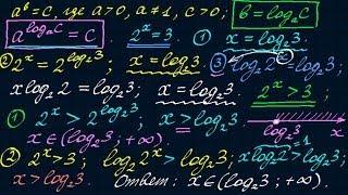 Решение показательных уравнений и неравенств