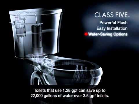 Kohler Class Five Flushing Systems Youtube