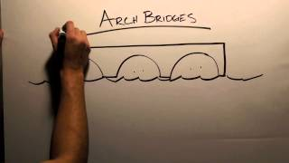 """""""Why are there so many different types of bridges?"""" - An introduction to bridges for young students"""