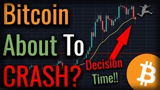 Bitcoin CRASHED! The 2019 Bitcoin Rally Could End ANY Second!