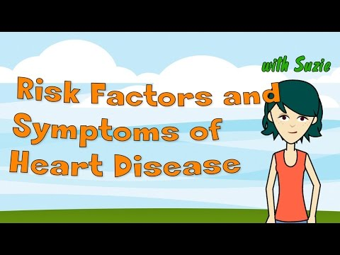 Risk Factors and Symptoms of Heart Disease