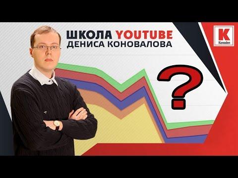 Что делать, если просмотры на YouTube-канале падают? konoden / Оптимизация видео YouTube
