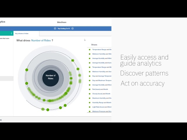 How IBM Business Analytics Puts Answers in the Palm of Your Hands