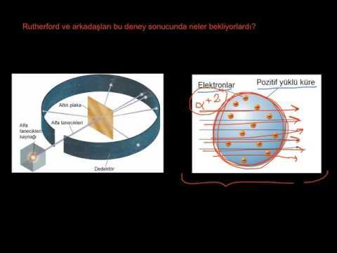 9. SINIF / 2. ÜNİTE_ATOM VE PERİYODİK SİSTEM_11_Atom Teorileri_Rutherford Atom Teorisi