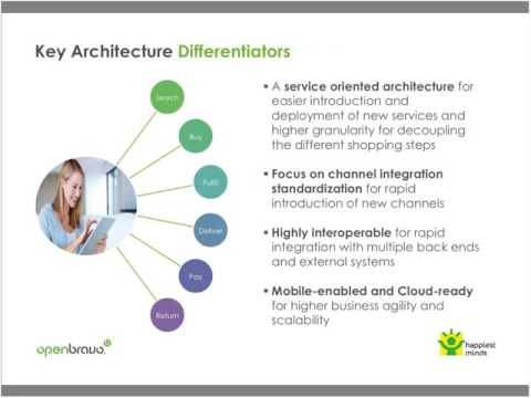 Retail Transformation for CIOs How to Implement Architecture to Support Omnichannel Services