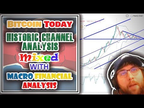 Bitcoin Today. Historic Channel Analysis Mixed With Macro Financial Analysis