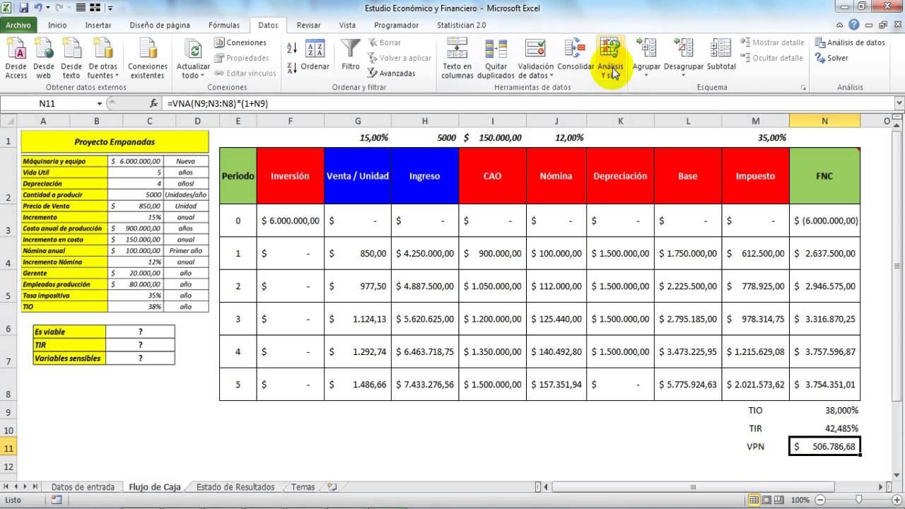 Estudio Financiero y Análisis de Sensibilidad - YouTube
