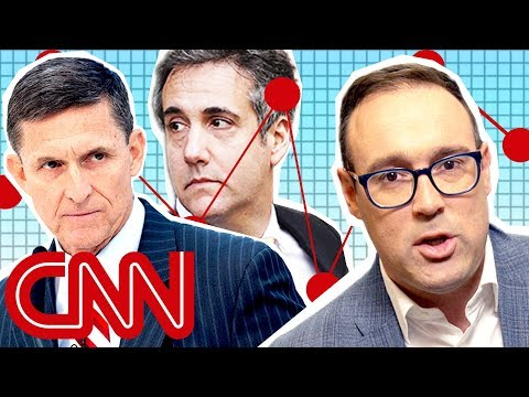 What's up with Trump, Mueller and the Russia investigation? | With Chris Cillizza