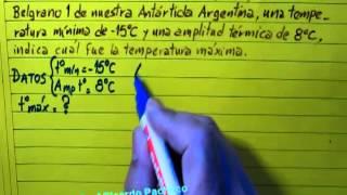 Amplitud térmica 01