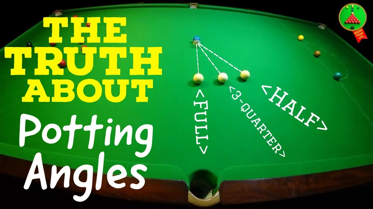 Download Snooker Angles