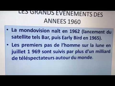 La Télévision française, Ses Grandes Dates, Ses Personnages Clés